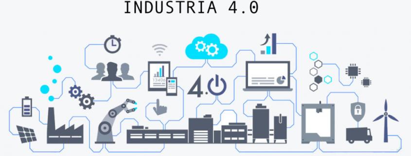 Industria 4.0 SEI SIGMA